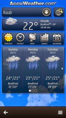 weather forecast at Raub town
